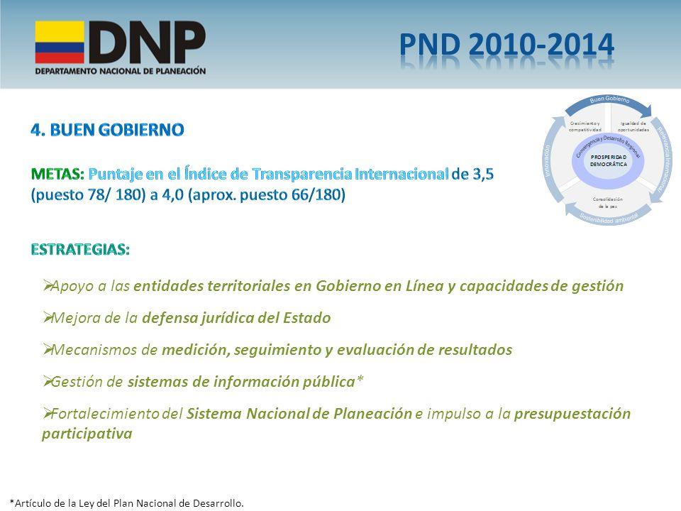 PND 2010-2014 4. Buen gobierno. METAS: Puntaje en el Índice de Transparencia Internacional de 3,5 (puesto 78/ 180) a 4,0 (aprox. puesto 66/180)