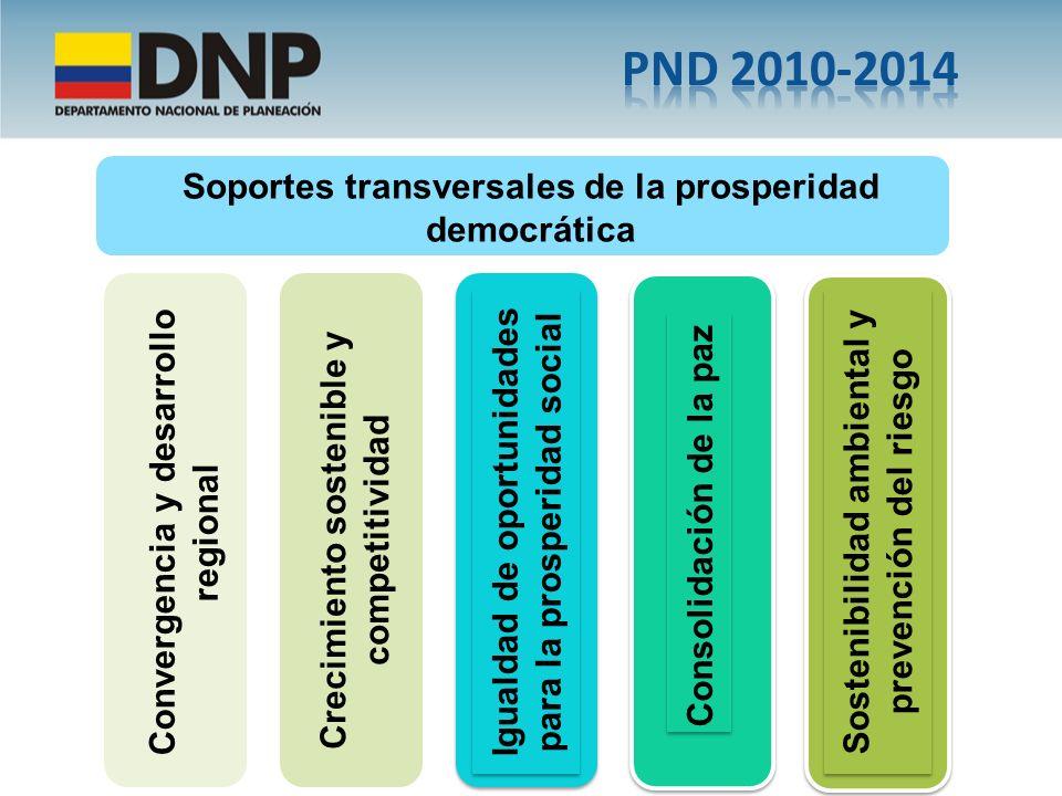 PND 2010-2014 Soportes transversales de la prosperidad democrática