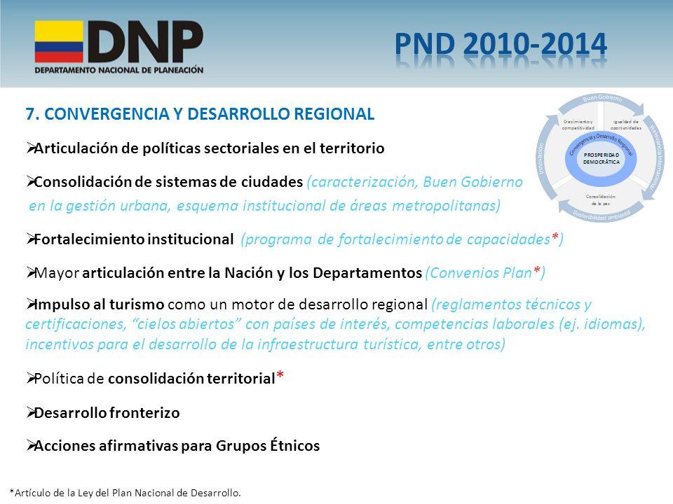 PND 2010-2014 7. CONVERGENCIA Y DESARROLLO REGIONAL
