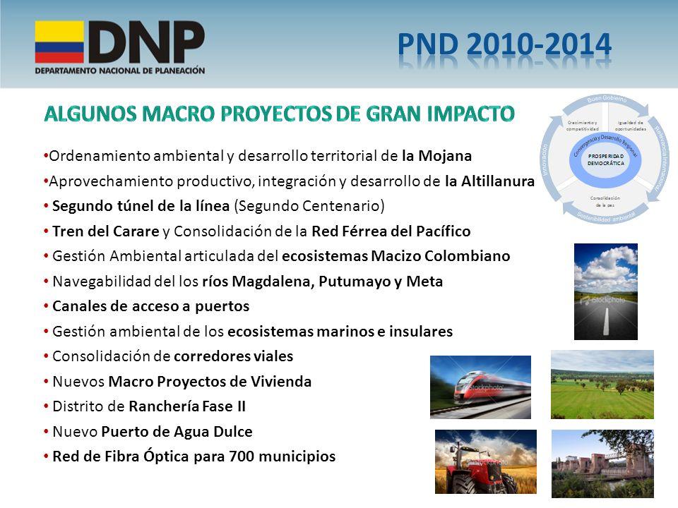 PND 2010-2014 ALGUNOS Macro proyectos de gran impacto