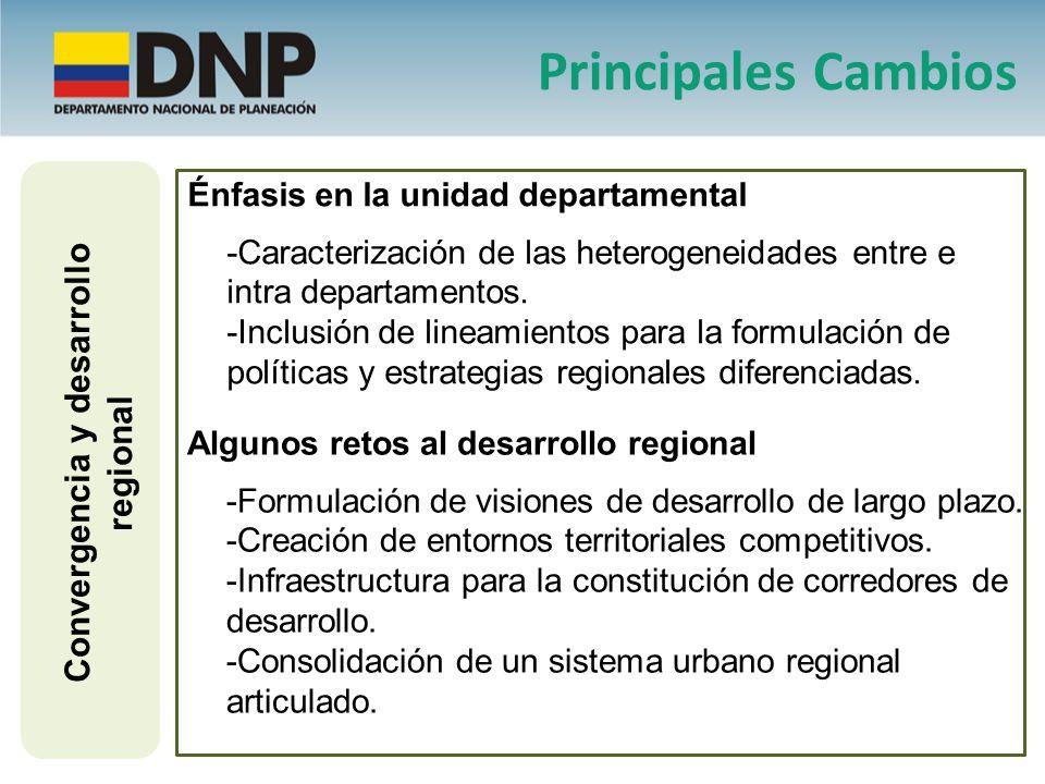 Convergencia y desarrollo regional