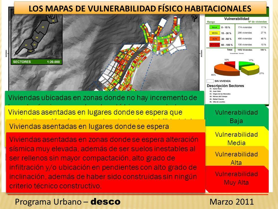 LOS MAPAS DE VULNERABILIDAD FÍSICO HABITACIONALES