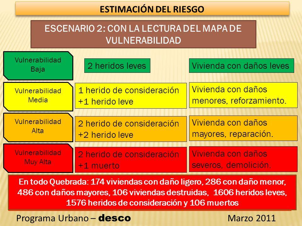 ESCENARIO 2: CON LA LECTURA DEL MAPA DE VULNERABILIDAD