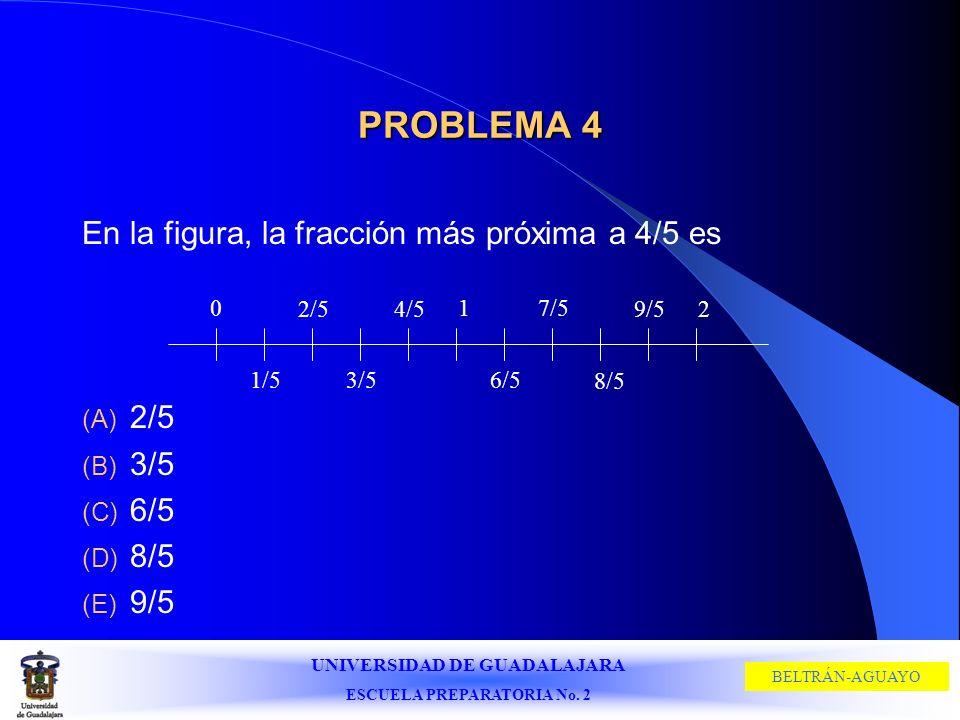 PROBLEMA 4 En la figura, la fracción más próxima a 4/5 es 2/5 3/5 6/5