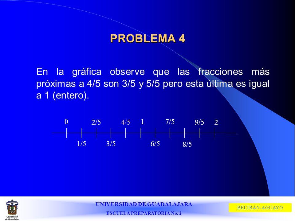PROBLEMA 4 En la gráfica observe que las fracciones más próximas a 4/5 son 3/5 y 5/5 pero esta última es igual a 1 (entero).