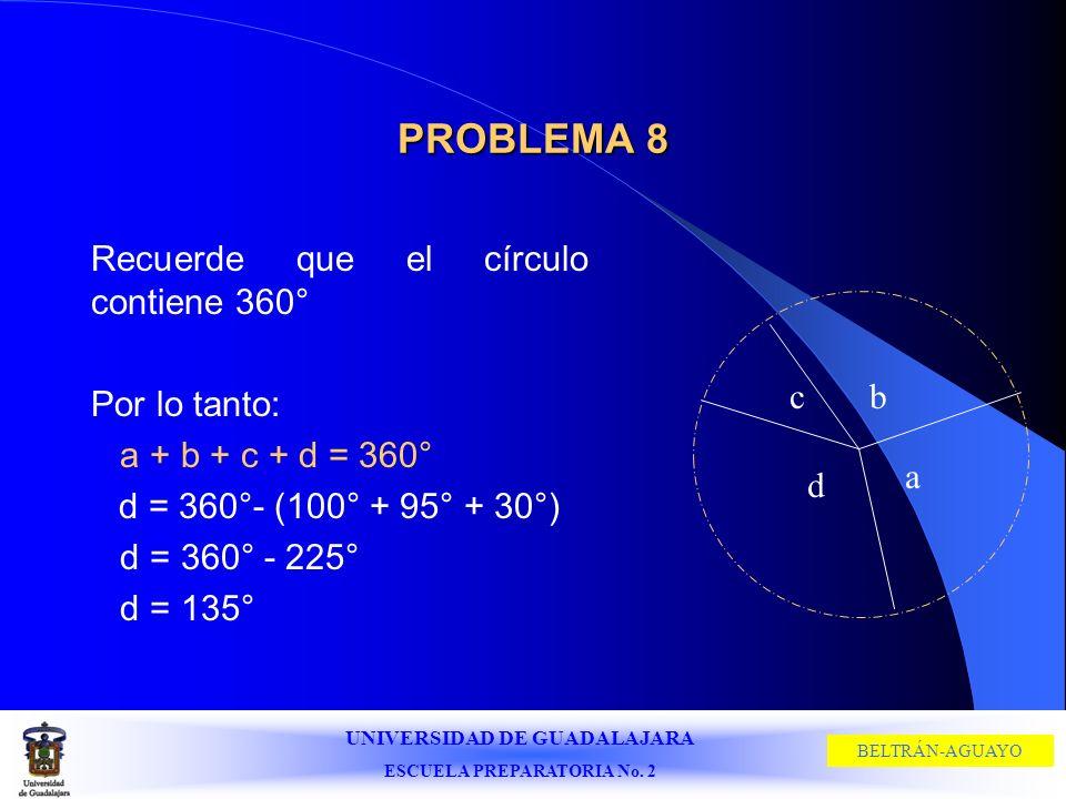 PROBLEMA 8 Recuerde que el círculo contiene 360° Por lo tanto: