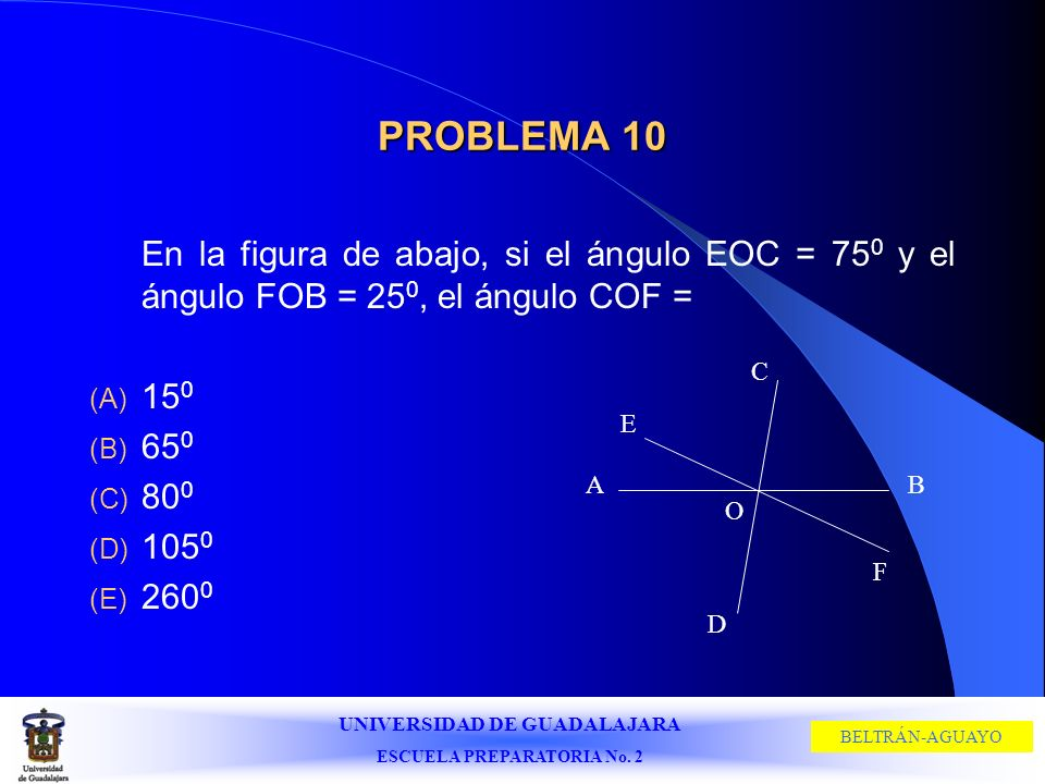 PROBLEMA 10 En la figura de abajo, si el ángulo EOC = 750 y el ángulo FOB = 250, el ángulo COF = 150.