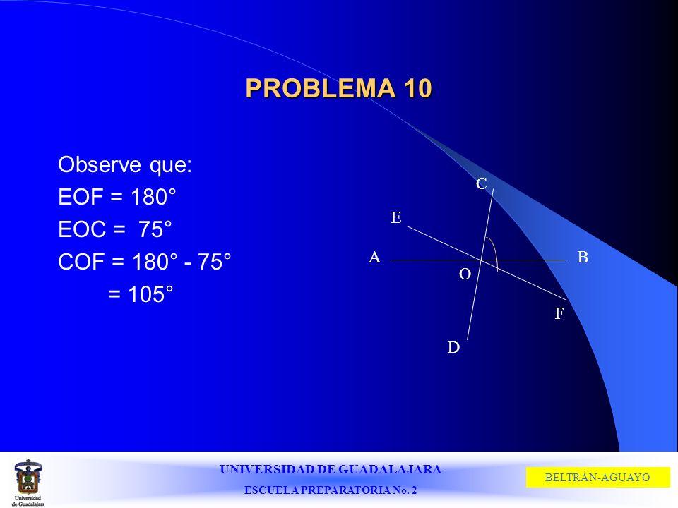 PROBLEMA 10 Observe que: EOF = 180° EOC = 75° COF = 180° - 75° = 105°
