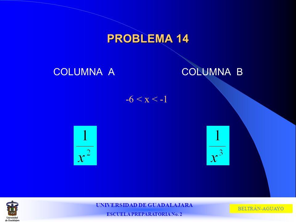 PROBLEMA 14 COLUMNA A COLUMNA B -6 < x < -1