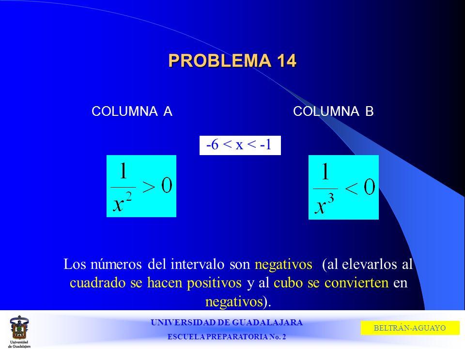 PROBLEMA 14COLUMNA A. COLUMNA B. -6 < x < -1.