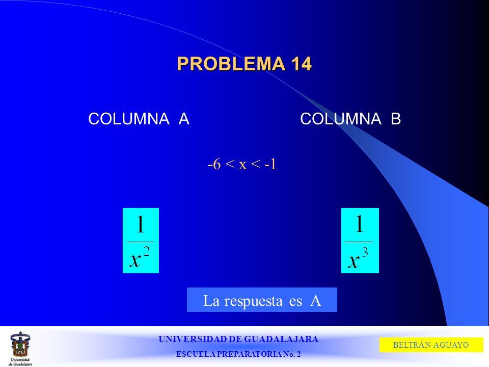 PROBLEMA 14 COLUMNA A COLUMNA B -6 < x < -1 La respuesta es A