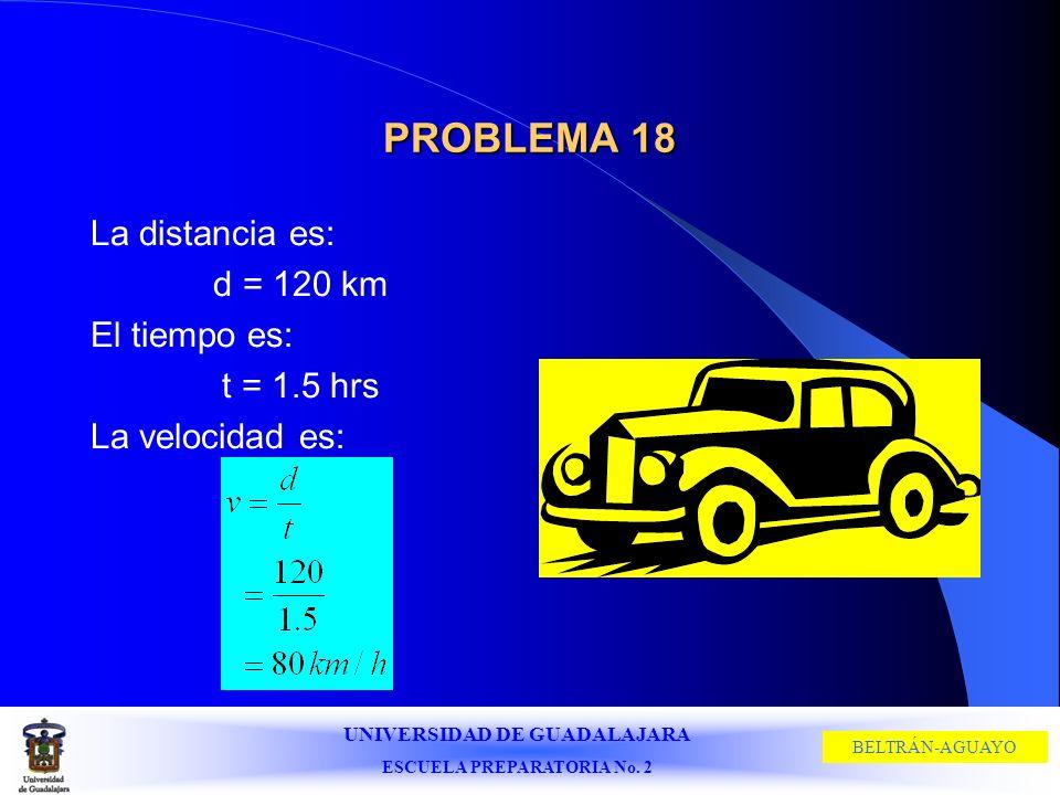 PROBLEMA 18 La distancia es: d = 120 km El tiempo es: t = 1.5 hrs
