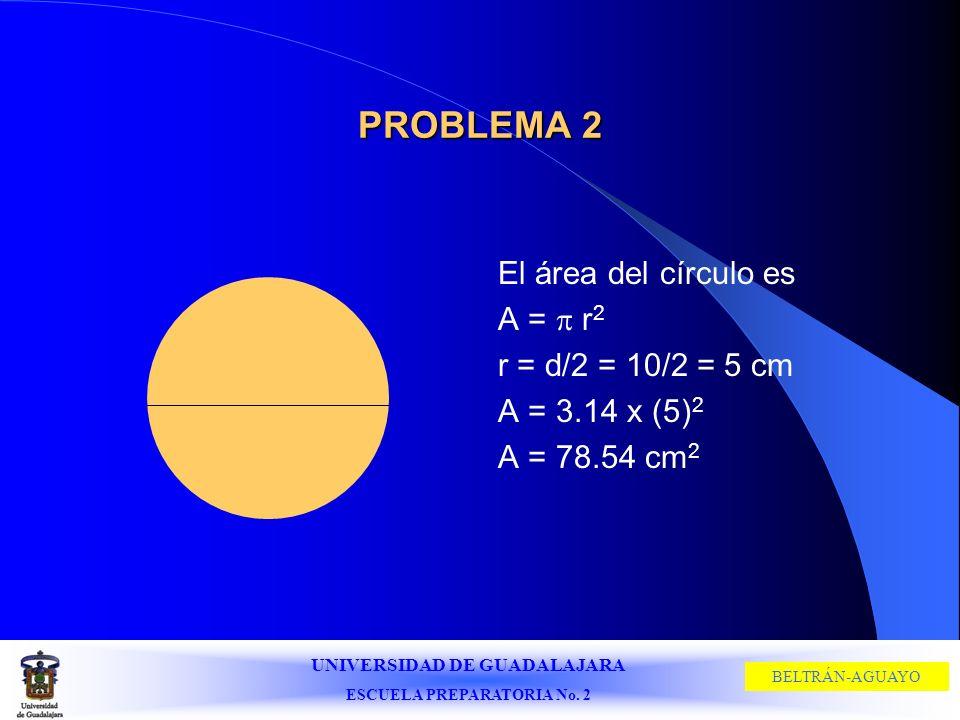 PROBLEMA 2 El área del círculo es A =  r2 r = d/2 = 10/2 = 5 cm
