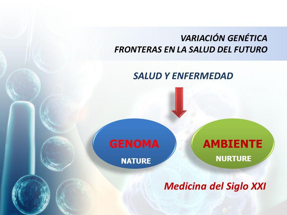 GENOMA AMBIENTE Medicina del Siglo XXI SALUD Y ENFERMEDAD