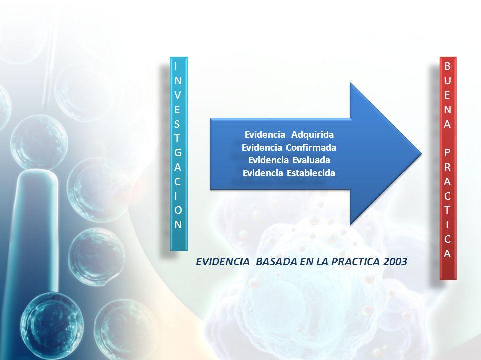 Evidencia Establecida EVIDENCIA BASADA EN LA PRACTICA 2003