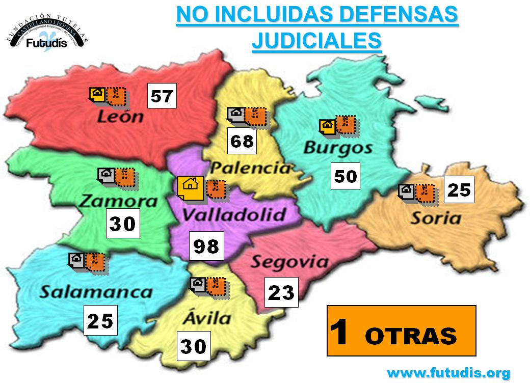 NO INCLUIDAS DEFENSAS JUDICIALES