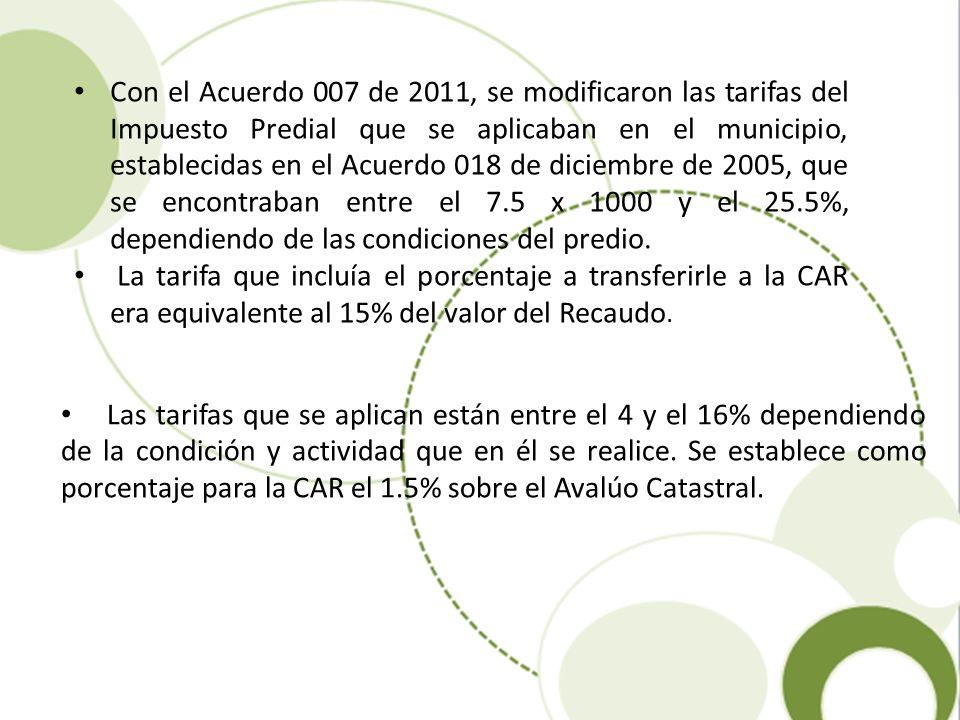 Con el Acuerdo 007 de 2011, se modificaron las tarifas del Impuesto Predial que se aplicaban en el municipio, establecidas en el Acuerdo 018 de diciembre de 2005, que se encontraban entre el 7.5 x 1000 y el 25.5%, dependiendo de las condiciones del predio.