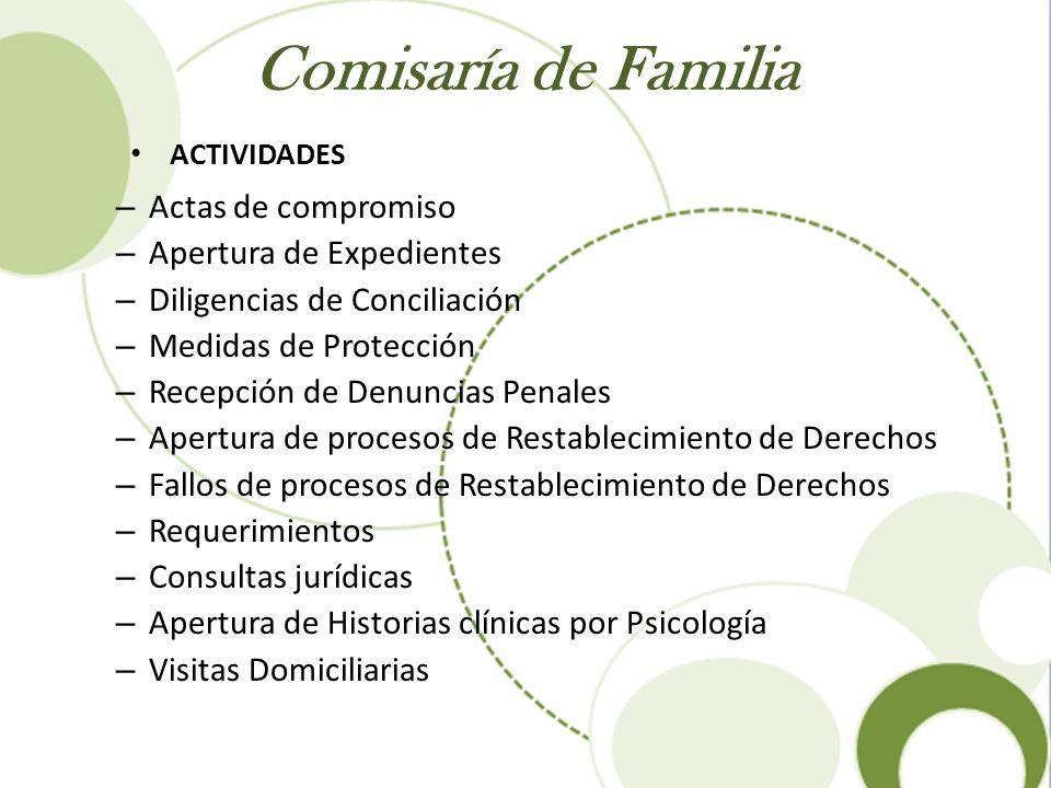 Comisaría de Familia Actas de compromiso Apertura de Expedientes