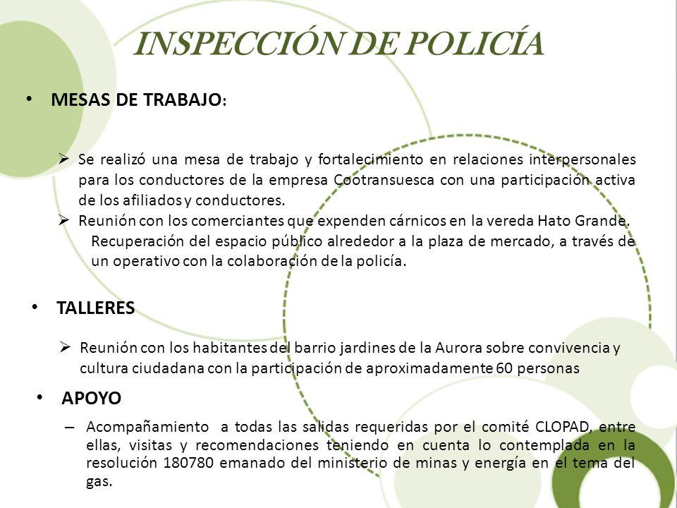 INSPECCIÓN DE POLICÍA MESAS DE TRABAJO: TALLERES APOYO