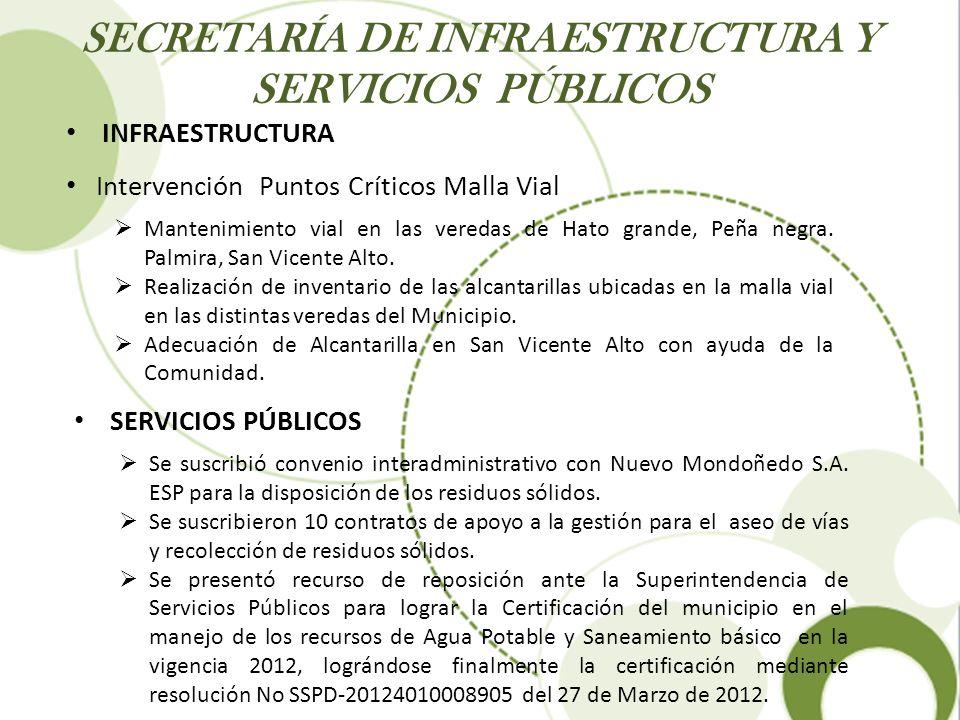 SECRETARÍA DE INFRAESTRUCTURA Y SERVICIOS PÚBLICOS