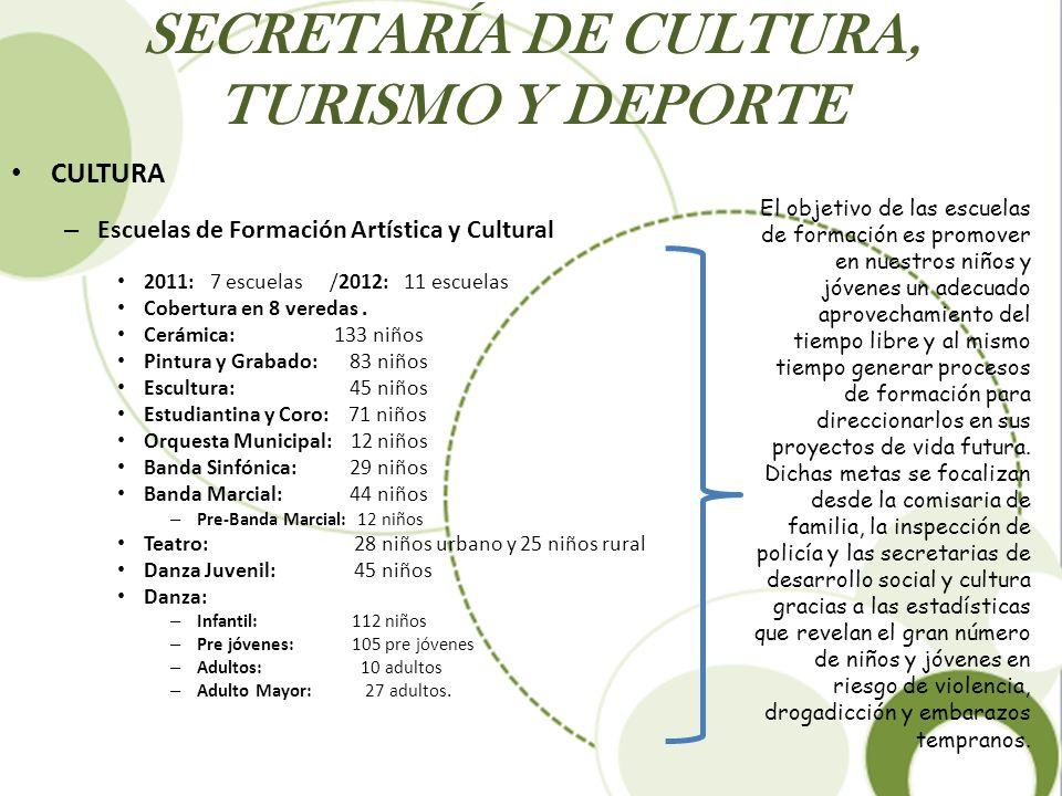 SECRETARÍA DE CULTURA, TURISMO Y DEPORTE
