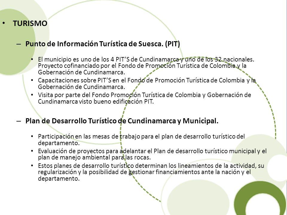 TURISMO Punto de Información Turística de Suesca. (PIT)