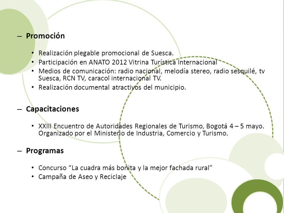 Promoción Capacitaciones Programas