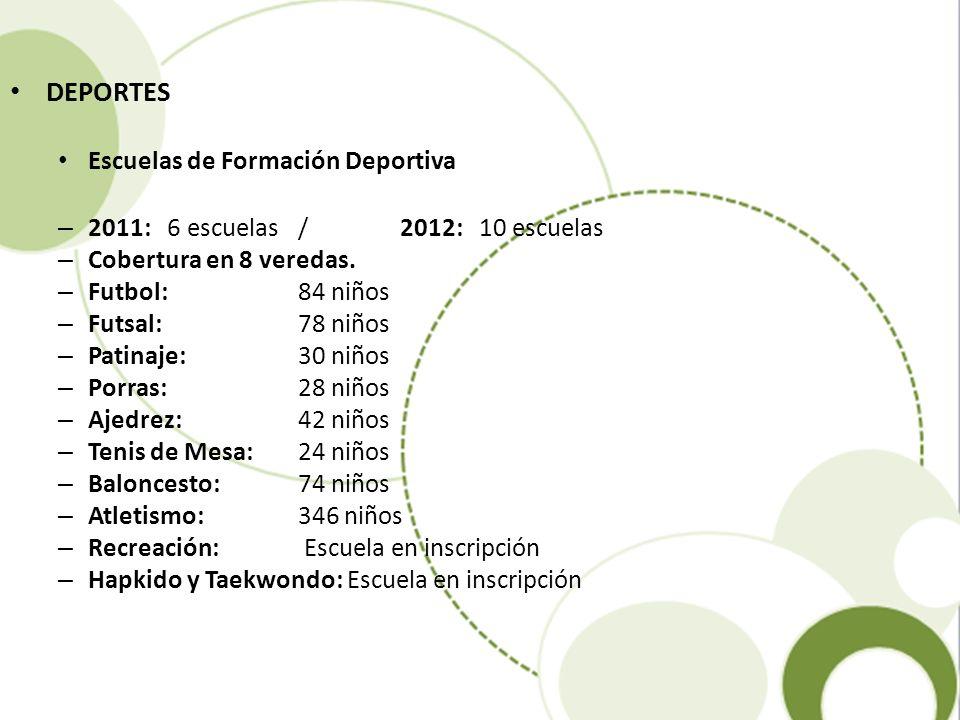 DEPORTES Escuelas de Formación Deportiva