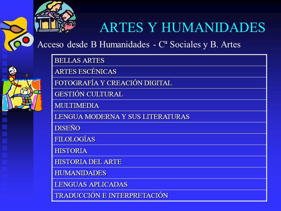 ARTES Y HUMANIDADES Acceso desde B Humanidades - Cª Sociales y B. Artes. BELLAS ARTES. ARTES ESCÉNICAS.