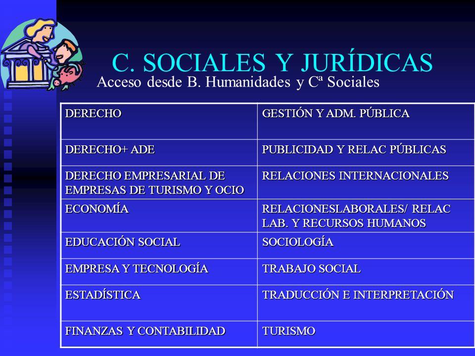 C. SOCIALES Y JURÍDICAS Acceso desde B. Humanidades y Cª Sociales