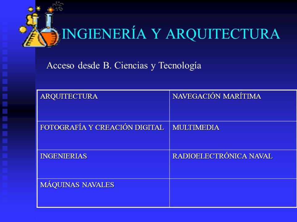 INGIENERÍA Y ARQUITECTURA