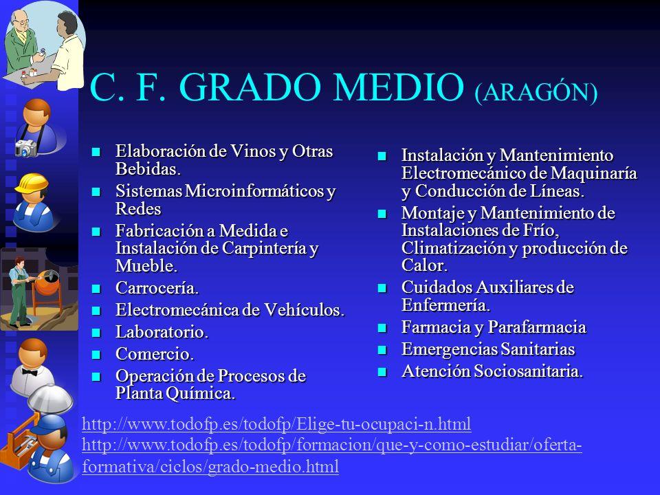 C. F. GRADO MEDIO (ARAGÓN)