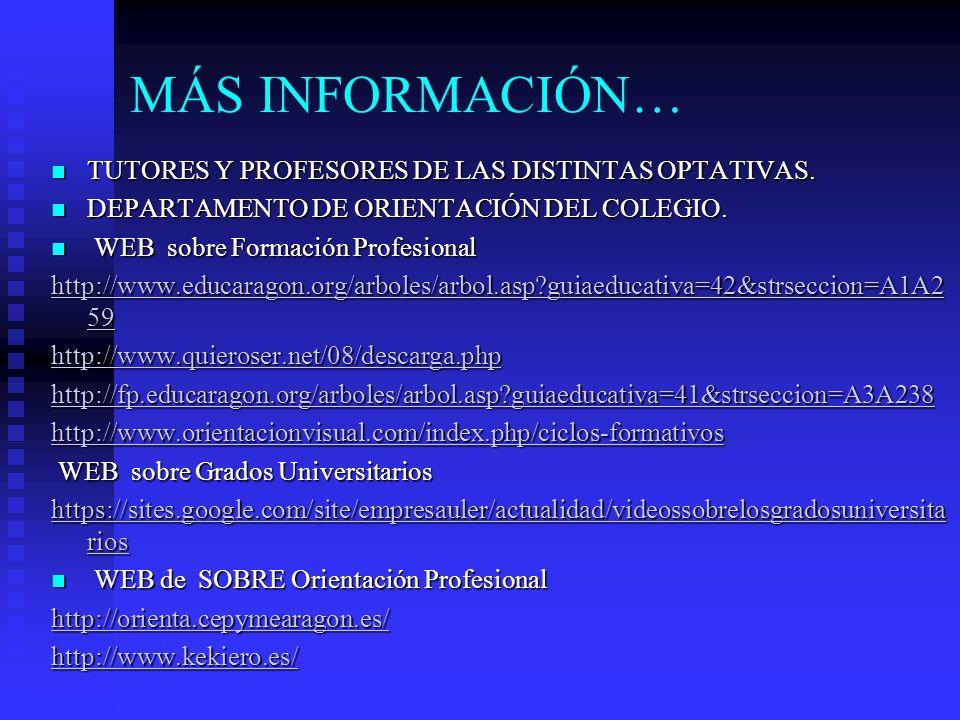 MÁS INFORMACIÓN… TUTORES Y PROFESORES DE LAS DISTINTAS OPTATIVAS.