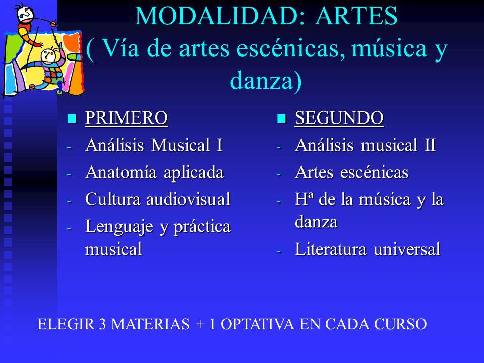 MODALIDAD: ARTES ( Vía de artes escénicas, música y danza)