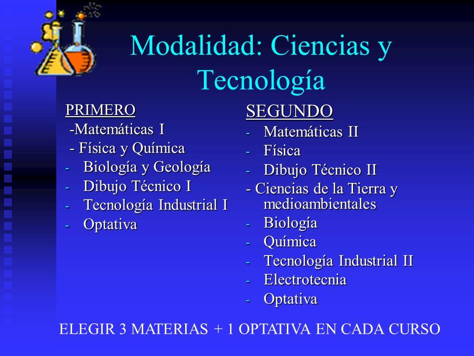 Modalidad: Ciencias y Tecnología