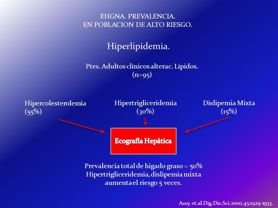 Hiperlipidemia. EHGNA. PREVALENCIA. EN POBLACION DE ALTO RIESGO.