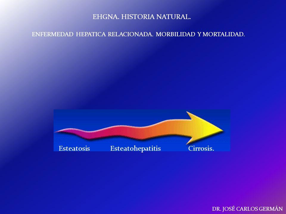 EHGNA. HISTORIA NATURAL.