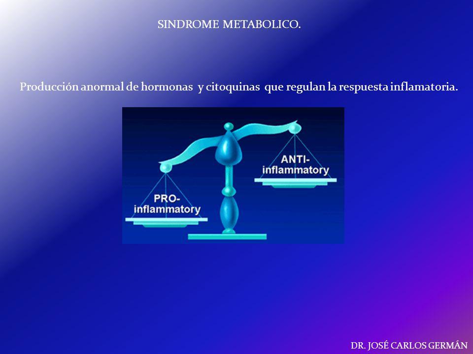 SINDROME METABOLICO. Producción anormal de hormonas y citoquinas que regulan la respuesta inflamatoria.
