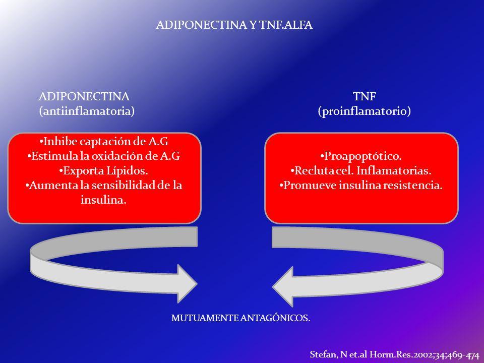 ADIPONECTINA Y TNF.ALFA