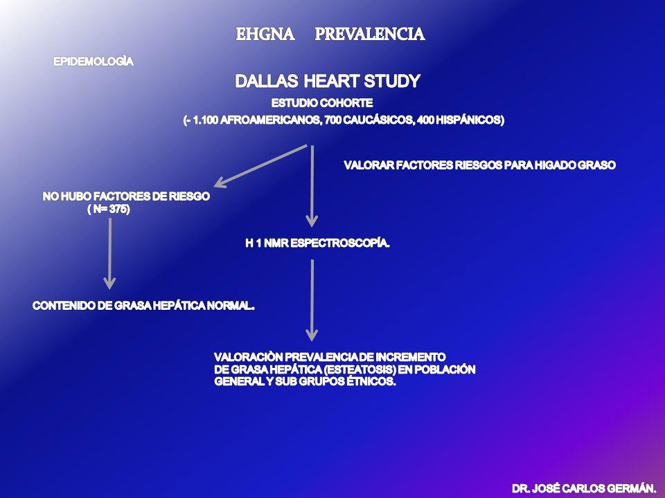 EHGNA PREVALENCIA DALLAS HEART STUDY EPIDEMOLOGÌA ESTUDIO COHORTE