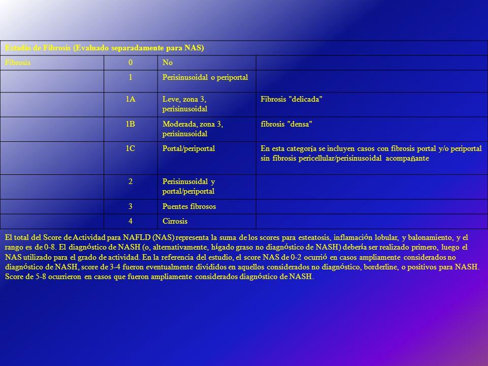 Estadio de Fibrosis (Evaluado separadamente para NAS)