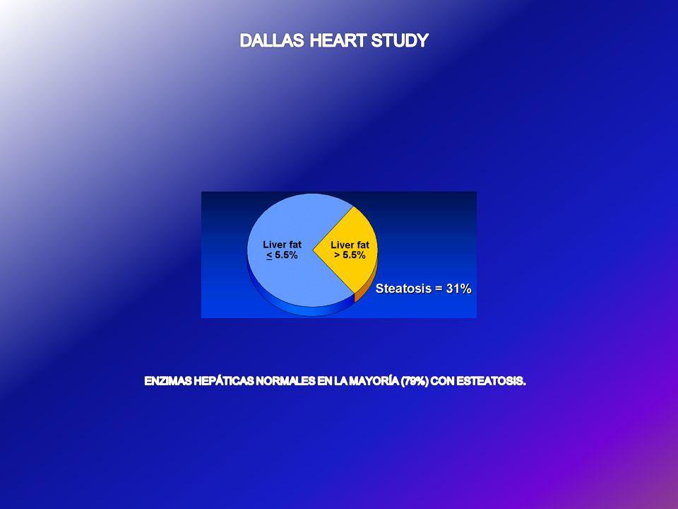 DALLAS HEART STUDY ENZIMAS HEPÁTICAS NORMALES EN LA MAYORÍA (79%) CON ESTEATOSIS.