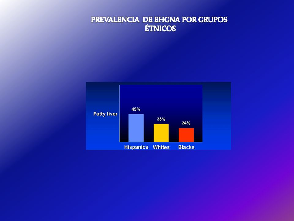 PREVALENCIA DE EHGNA POR GRUPOS