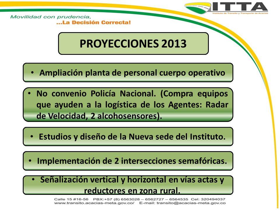 PROYECCIONES 2013 Ampliación planta de personal cuerpo operativo