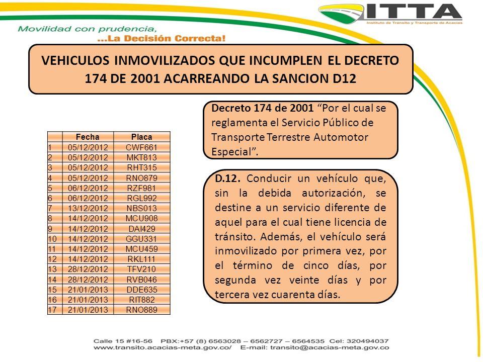 VEHICULOS INMOVILIZADOS QUE INCUMPLEN EL DECRETO 174 DE 2001 ACARREANDO LA SANCION D12