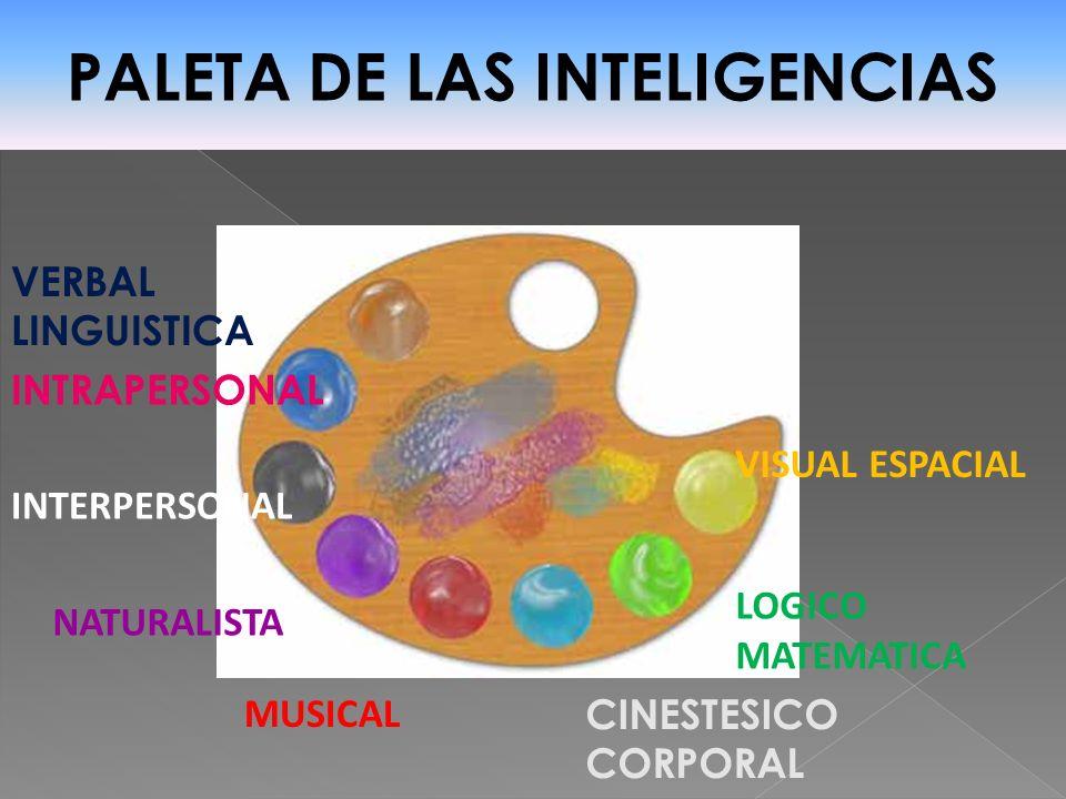 PALETA DE LAS INTELIGENCIAS