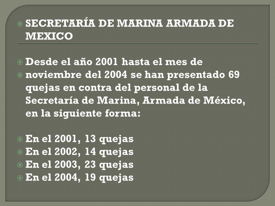 SECRETARÍA DE MARINA ARMADA DE MEXICO
