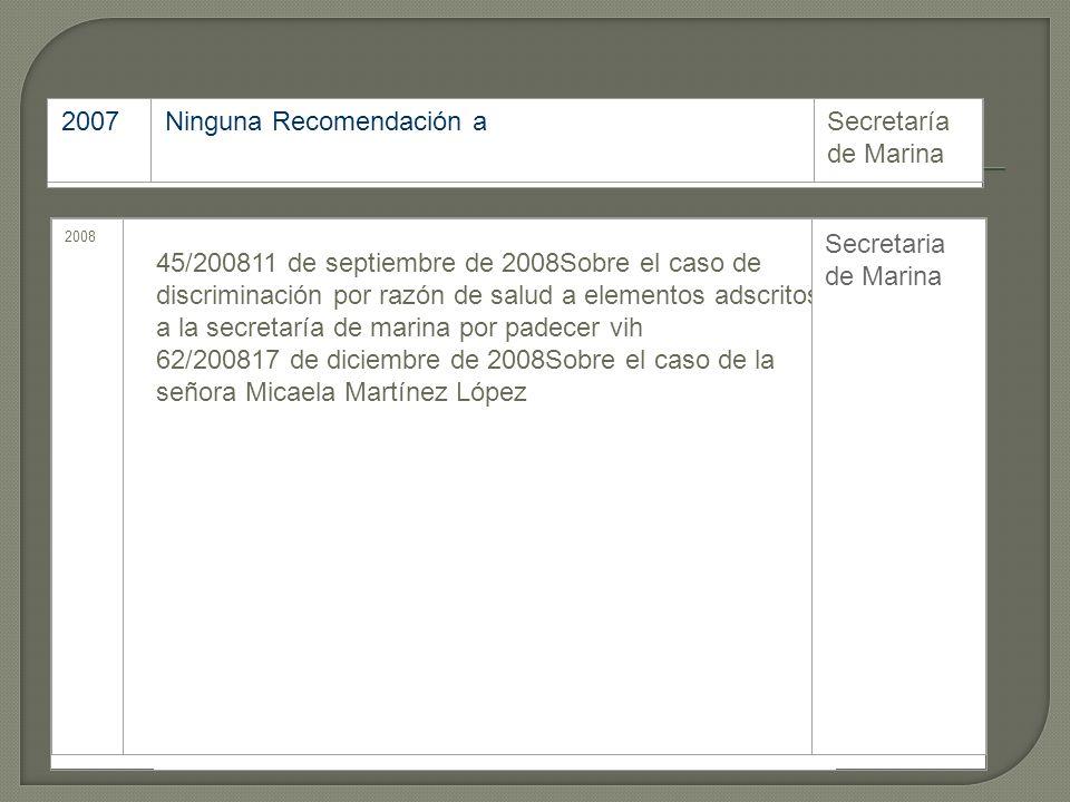Ninguna Recomendación a Secretaría de Marina