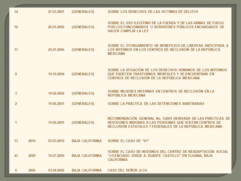 14 27-03-2007. (GENERALES) SOBRE LOS DERECHOS DE LAS VICTIMAS DE DELITOS. 12. 26-01-2006.