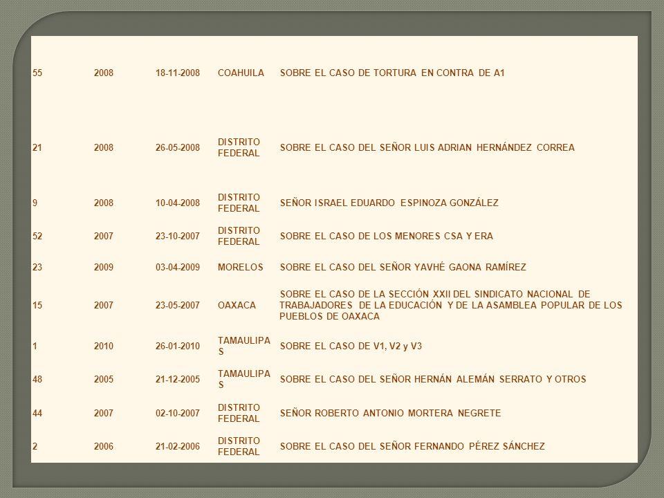 55 2008. 18-11-2008. COAHUILA. SOBRE EL CASO DE TORTURA EN CONTRA DE A1. 21. 26-05-2008. DISTRITO FEDERAL.